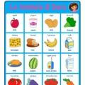 disegni-schede-da-colorare-per-insegnare-inglese-ai-bambini